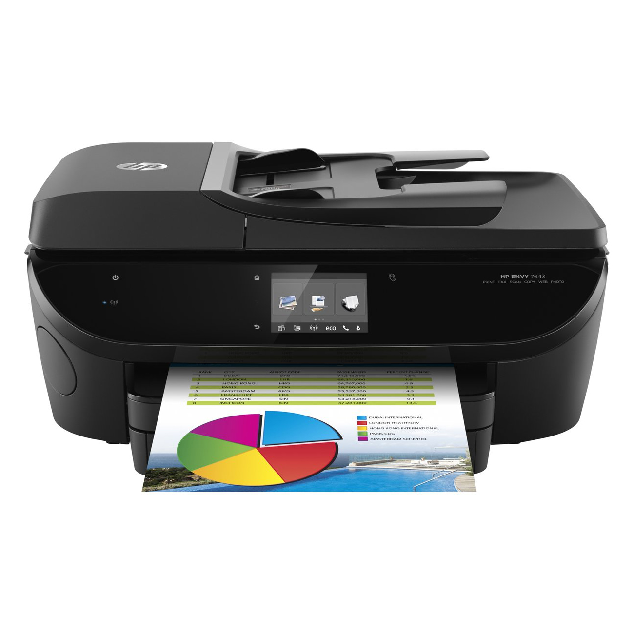 HP Envy 7643 e-All-in-One Ink Cartridges